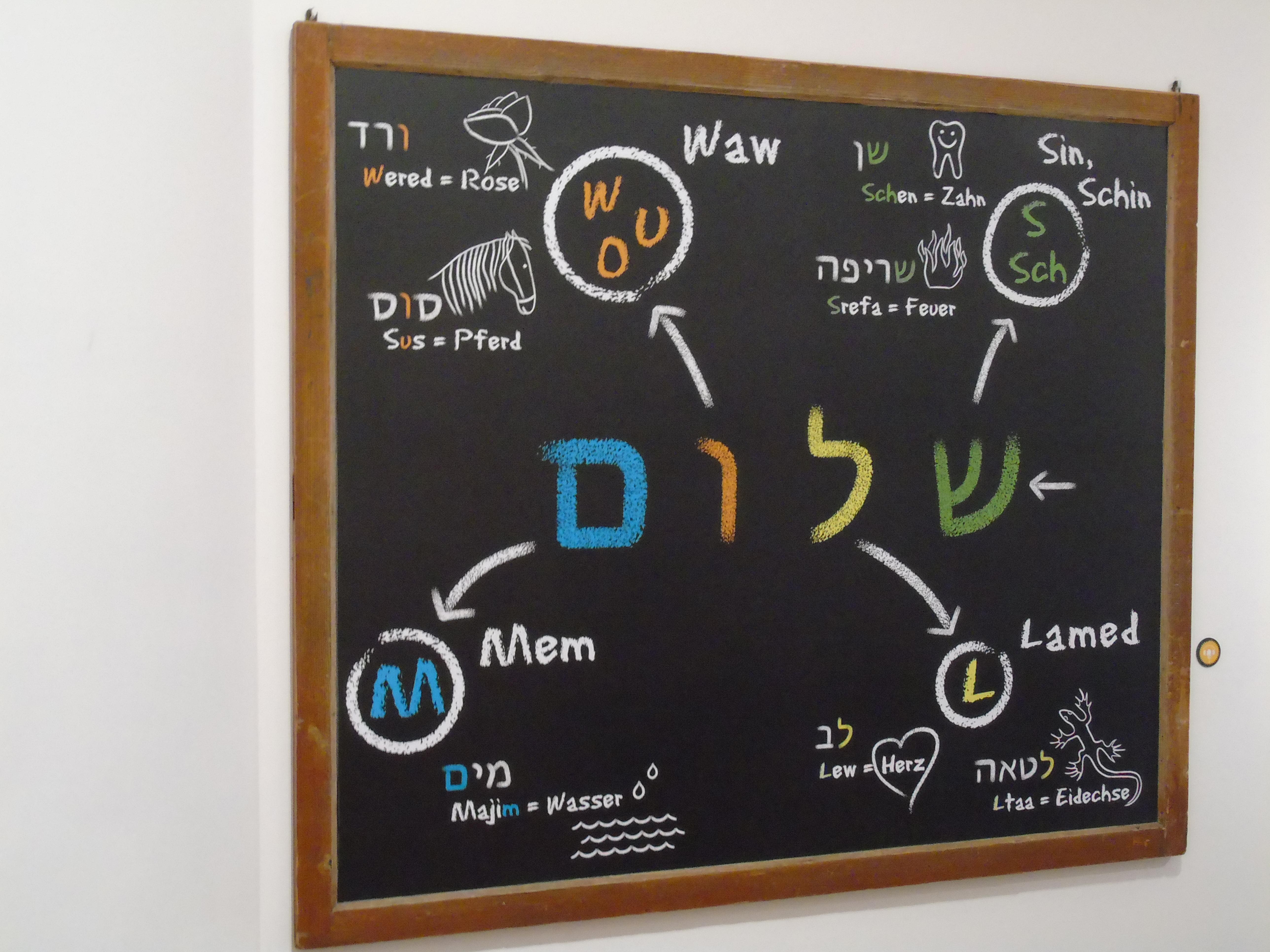blackboard_with_hebrew_letters