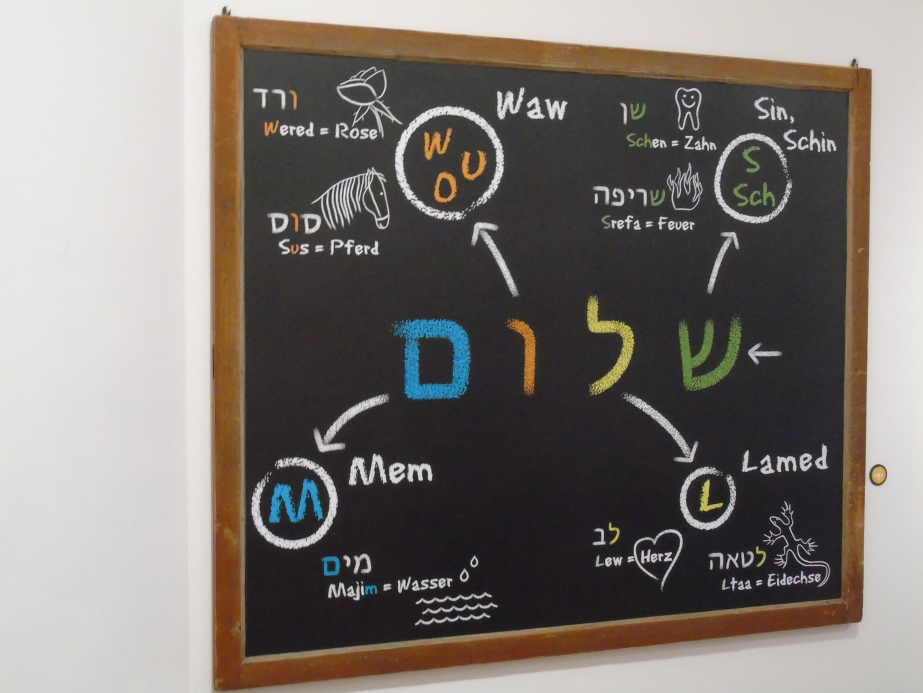 blackboard_with_hebrew_letters